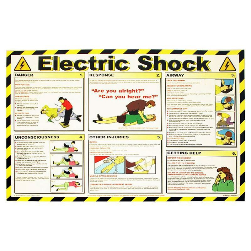 Electric Shock Poster - 590 x 420mm